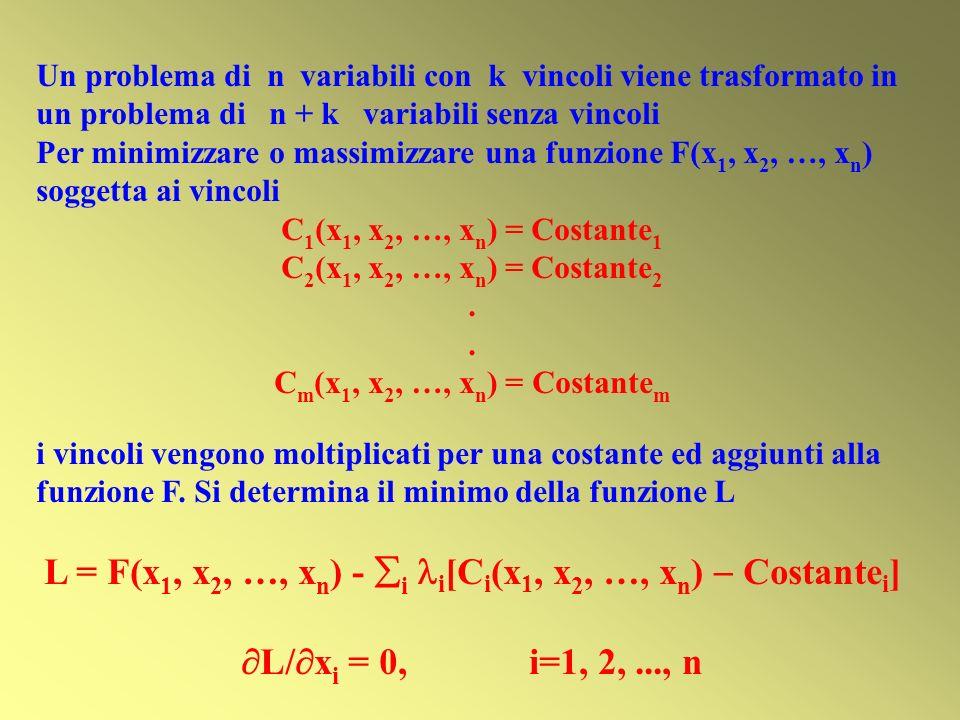L = F(x1, x2, …, xn) - i i[Ci(x1, x2, …, xn)  Costantei]